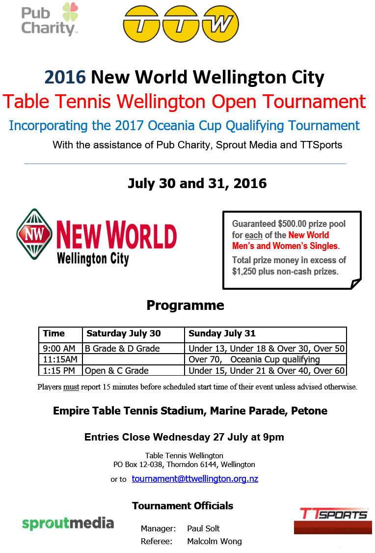 2016WellingtonOpenPng