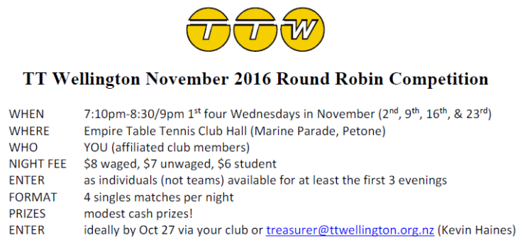 ttw-2016-spring-2016-november-competition