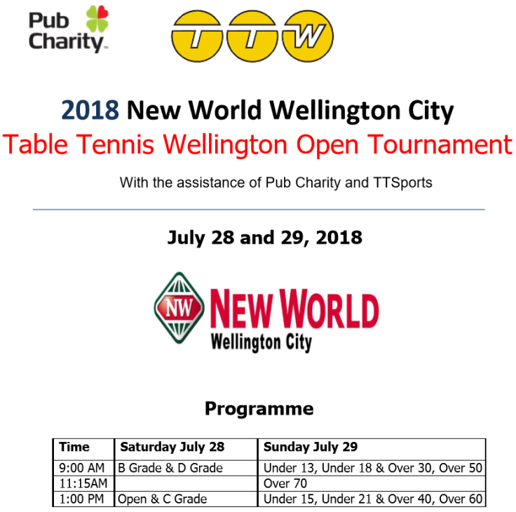 2018wellingtonopen