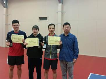 Wgtn New Chinese Friendship tourney